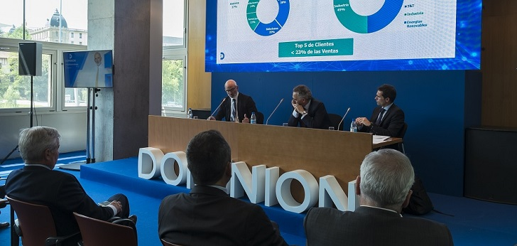 Global Dominion entra en India con la compra del proveedor industrial Bygging